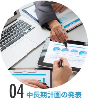 04中長期計画の発表